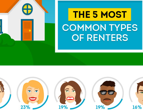 5 Most Common Types of Renters [INFOGRAPHIC]